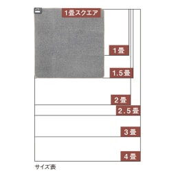 ホットカーペット本体 サイズ表(※2.5畳サイズは今回販売がございません。)