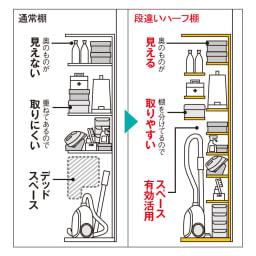 組立不要 たっぷりハウスキーピング収納庫 幅60・奥行55cm 段違いハーフ棚は棚の位置を細かく調整して自分仕様の収納庫を作ることができます。