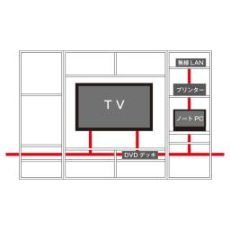 毎日の使いやすさを考えた収納システム テレビ台オープンタイプ 幅140cm 商品設置後の配線が可能。すべての本体の両側面にある配線用コード穴により、商品設置後ゆっくりとテレビやパソコン類の配線をしていただけます。