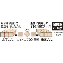 天井突っ張り式がっちりすっきり壁面本棚 奥行22.5cmタイプ 1cm単位高さオーダー 幅120cm・高さ207~259cm 棚板には木材を平行に積層した芯材を、曲げに強い縦並びに使用したLVLという素材を用いています。