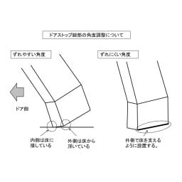 tidy/ティディ ドアストップ[日本製] 【脚部の角度調整について】