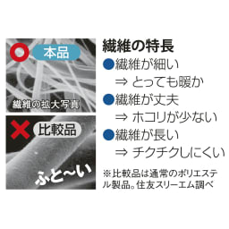 3M TM シンサレート TM 高機能中わた素材布団シリーズ 2枚合わせ掛け布団 シンサレートの特長。画像は中綿素材を拡大して比較。一般的に、繊維が細く込み入っているほど温かい空気が逃げにくいのです。