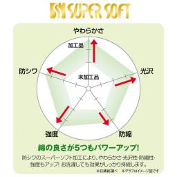 綿100%なのにシワになりにくいスーパーソフト加工 ベッドシーツ ファミリーサイズ スーパーソフト加工で綿のよさがパワーアップ!