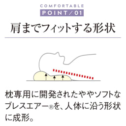 ブレスエアー(R)敷布団 ネオ シンプルセット