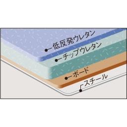 開梱してすぐ使える![組立不要]低反発ダブルリクライニング電動ベッド 【マット断面イメージ】