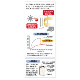 多サイズ展開・1級遮光省エネ遮熱カーテン 200cm幅(1枚) 温度比較グラフでもしっかり差の出る実力派!