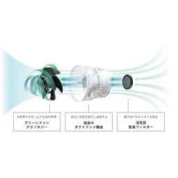 Green Fan C2(グリーンファン シーツー)
