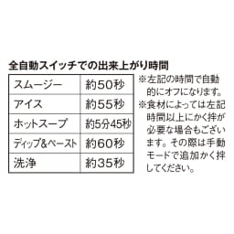 【10年保証付き】Vitamix/バイタミックス アセントA3500i 全自動タイプ 全自動スイッチの出来上がり時間