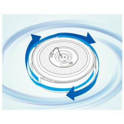 新LEDスマートシーリングファン「UZUKAZE」 3ヵ所に内蔵された小型ファンが強力に空気を吸引&放出。ファンの送風口から送風された空気流が本体の外周に沿って回転。気流が室内の空気を撹拌するように設計されています。