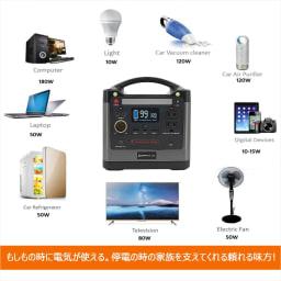 多機能ポータブル電源 様々な電化製品に!