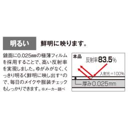 【サイズオーダー】割れない軽量フィルムミラー幅32~40cm[細枠フレーム]