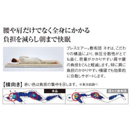 ブレスエアー(R) 敷布団 ネオ お得なひんやりセット 柔らかな寝心地で、しっかり体圧を分散。体への負担が軽減されます。(※東洋紡(株)調べ ※男性1名(身長171cm/体重64kg)の体圧分布図 ※個人差があり結果を保証するものではありません)