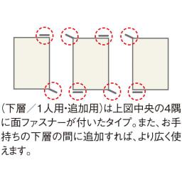 抗菌コンパクト&ワイド ファミリー布団 厚さ約9cm レギュラータイプ(上層パッド+下層マットセット) 追加でさらに幅を広げることができます!