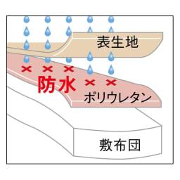 ファミリー200 (敷布団プロテクター デラックスタイプ) 裏地に防水性の高いポリウレタンをコーティングすることで、マットレスを汚れや水分からしっかり守ります。