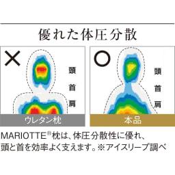 MARIOTTE(R)プロ8人が熟睡を追求した枕3 パーフェクトセット〈期間限定〉 普通判+専用カバー2色組
