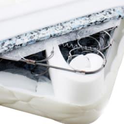 照明付きステージすのこベッド マットレス付き(国産ボンネルコイルマットレス付き) ボンネルコイルマットレス…らせん状に巻かれたコイルスプリングが面で体を支えます。