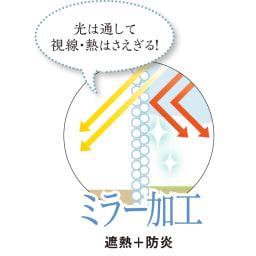遮熱・防炎スーパーミラーレースカーテン 幅100cm(2枚組)