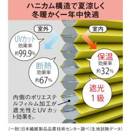 遮光・断熱ハニカム構造の小窓用シェード(つっぱりポール付き)【生地幅35cm・59cm】 六角形の空洞に空気をためこむハニカム構造が窓とお部屋の間に断熱層を。さらに生地と内側のフィルムの間にあえて少し隙間を作ることで、断熱効果率を高めました。夏は外からの熱気を、冬は冷気を遮断して冷暖房効率をアップ。