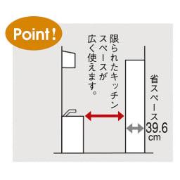 奥行40cm薄型クリーンボディキッチンボードシリーズ レンジボード幅75cm  [パモウナYC-S750R] 奥行約40cmの薄型設計で、限られたキッチンスペースを有効に活用できます。