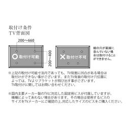 新システム収納用壁掛けテレビ金具 取付可能なテレビについて