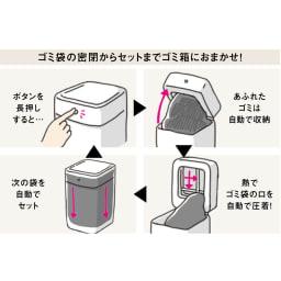 TOWNEW/トーニュー 自動ゴミ箱 本体・リフィル1個セット 前面のスイッチを約2秒間押すと密閉スタート。フタからゴミがあふれていても、きちんと収容してくれます。ゴミ袋を取り出してフタを閉めると新しい袋に空気を送り、広げてセット完了。