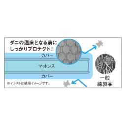 ダブル(ミクロガード(R)防ダニ用寝具プロテクター 掛け布団用)