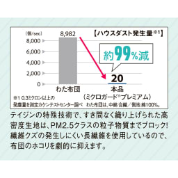 ミクロガード(R)プレミアム布団シリーズ ノンキルト敷きパッド ハウスダストの発生を低減!