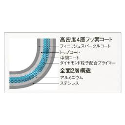 vitacraft/ビタクラフト オリビア 特別4点セット(深型24+フライパン20+無水フタ+蒸し板) 高密度4層フッ素コートでツルツルが長持ち!