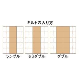 日本ハンガリー国交150周年記念 ノーブルダウン羽毛布団 暖気を逃がさない特殊キルトを採用。