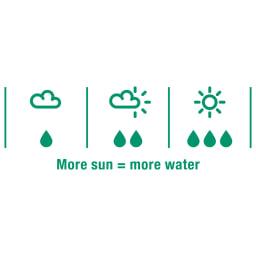 英国企画ソーラー自動灌水機 スタンドセット