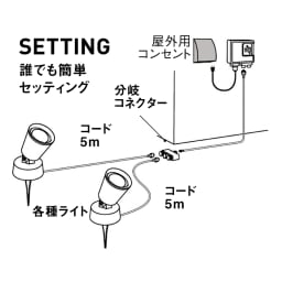 工具不要 簡単に本格ライトアップ!ひかりノベーション 間のひかり2個組 誰でも簡単セッティング。 ※お届けはイラストのライトとは異なります。