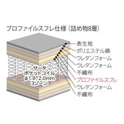Serta/サータ 3ゾーン ポケットコイルマットレス プロファイル5.8インチ