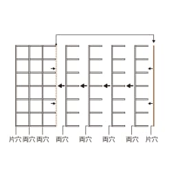 Pombal/ポンバル シェルフ 3連セット 高さ224cm 連結方法:3連セットに連結用パーツを追加する例です。