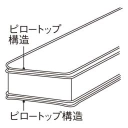 【配送料金込み 組立・設置サービス付き】【カバー付き】SIMMONS ダブルクッションベッド 6.5インチピロートップ この上ない眠りと心地よい安定感を贅沢に味わうピロートップ 両面にピロートップ構造を採用。表裏を入れ替えて使えるため、耐久性が高く長く愛用できます。