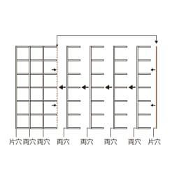Pombal/ポンバル シェルフ 4連セット 高さ224cm 連結方法:3連セットに連結用パーツを追加する例です。
