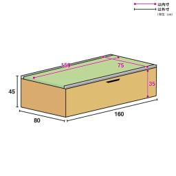 美草跳ね上げ式ユニット畳 お得なセット 高さ45cm 大容量 3畳セット 大容量