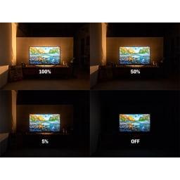 インテリアやPCのライティングに! ショートマンクス LEDバーライト 調光機能イメージ