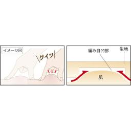 桜香流セルスルーエステ タンクトップ&ガードル(同色同サイズ) -セルスルーエステシリーズでは- 「もみほぐしゾーン」の六角形凹凸編み目がお肉に吸いついてぐいっとつまむような感覚で刺激します。