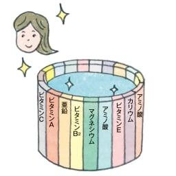 オールネイチャープラス 1箱(8粒×30パック) 栄養バランスが良い桶