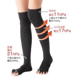 おやすみむくみとりサポーター 同色2足組 (ア)ブラック ※足指オープナーを併用しています。