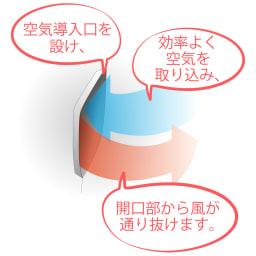MIZUNO/ミズノ 着る木陰のつば広帽子 風が通る構造になっています。