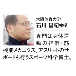 【送料無料】ルルド EMSシートプラス 大阪体育大学監修の基本ポーズで全身トレーニング