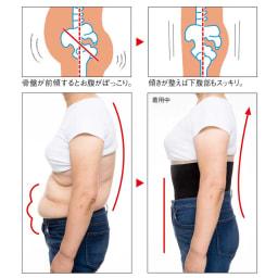 Micaco/ミカコ 骨盤インスパイリングショーツ・コア 5分丈(1枚) 丸まった背中が美姿勢に。ぽっこりお腹もスッキリ引き締め。