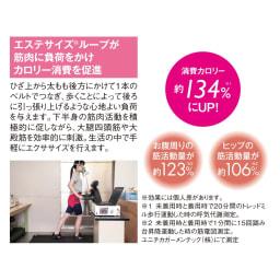 TBCエステサイズショーツ 5分丈 ○太もも裏にもパワーネットを配置。歩くと下半身に適度な負荷がかかるように工夫。歩くことでカロリー消費量がアップします。