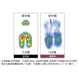 姿勢サポートチェアシート スタイルスマート 整った姿勢が体圧を分散し身体の負担を軽減 ほどよい弾力性と優れた圧力吸収性をもつ「ソフトモールドウレタン」使用。整った姿勢を維持することで、局部的に集中していた体圧が分散され、腰への負担が軽減されます。