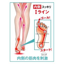 ヌーディウォーク ストラップパンプススニーカー 足裏意識のローリング歩行でインナーマッスルを刺激 お腹や脚の内側の筋肉を刺激する内側重心のI脚歩行をサポート。