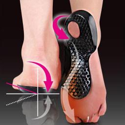 SLIM COACH/スリムコーチ ジェルインソール 2足組 かかと内側傾斜。筋肉がぐんぐん!ジェルだから足にぴったりついてくる。