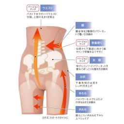 Micaco/ミカコ 骨盤インスパイリングショーツ・コア 3分丈(1枚) (イ)ローズベージュ Front