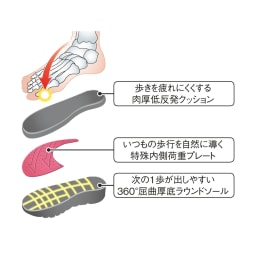 SLIM COACH/スリムコーチ 美脚エナメルサンダル こだわりを詰めこんだ高機能設計
