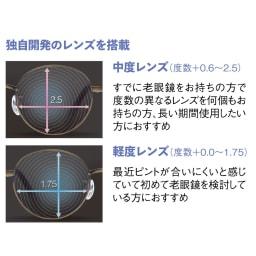 累進多焦点レンズ搭載のシニアグラス 「ピントグラス」